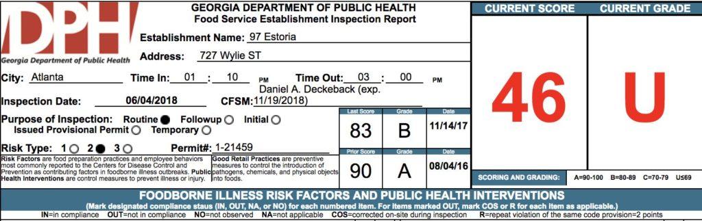 97 Estoria - Failed Atlanta Health Inspection