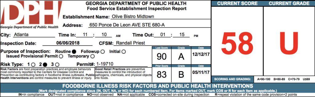 Olive Bistro Midtown - Failed Atlanta Health Inspection