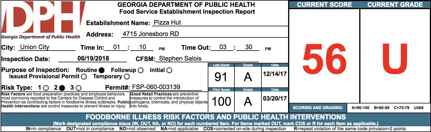 Pizza Hut - Atlanta Failed Health Inspection