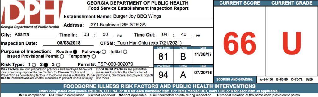 Burger Joy BBQ Wings - August Failed Health Inspections