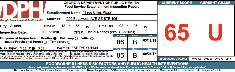 Three Cities Pizza - Failed Health Inspection