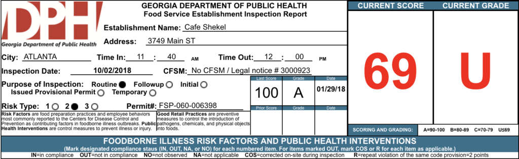 Cafe Shekel - Atlanta Failed Health Inspection