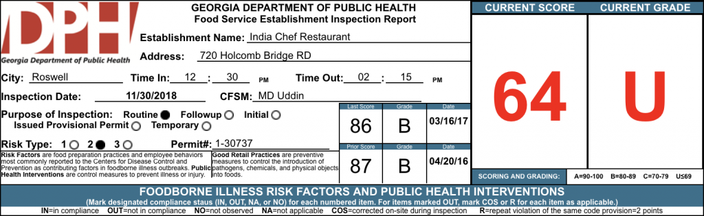 India Chef Restaurant - Failed Atlanta Health Inspection