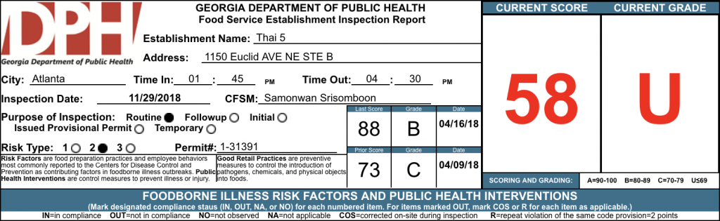 Thai 5 - Failed Atlanta Health Inspection