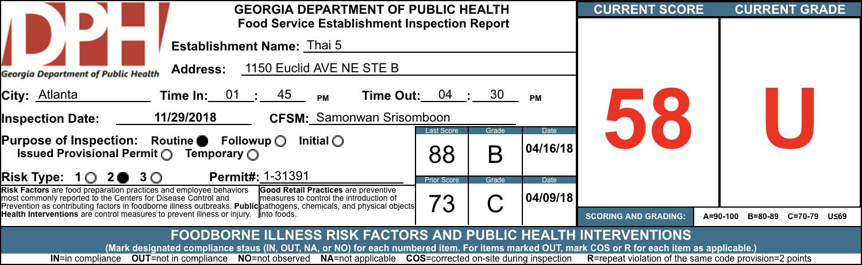 Thai 5 - Failed Atlanta Health Inspection