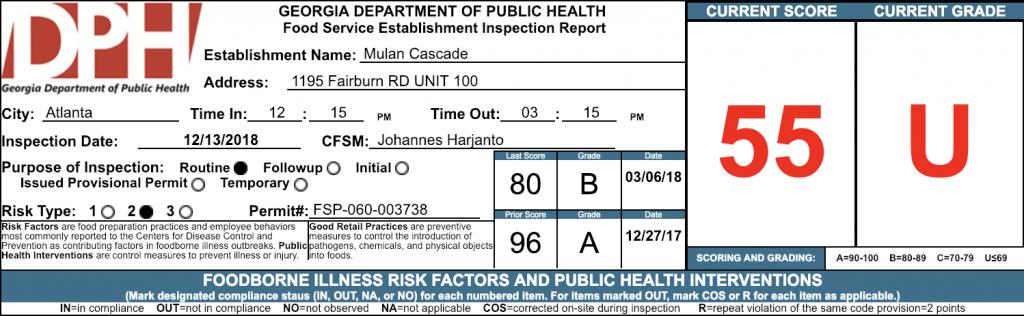 Mulan Cascade - Atlanta Failed Health Inspection