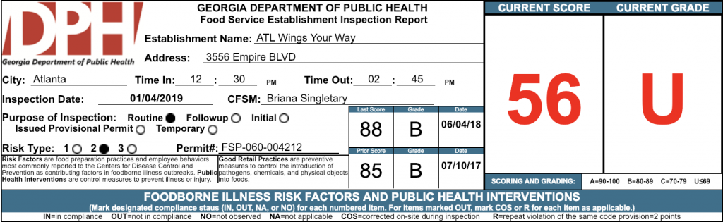 ATL Wings Your Way - Failed Atlanta Health Inspections