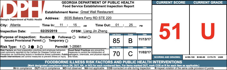 Great Wall Restaurant - Failed Atlanta Health Inspection