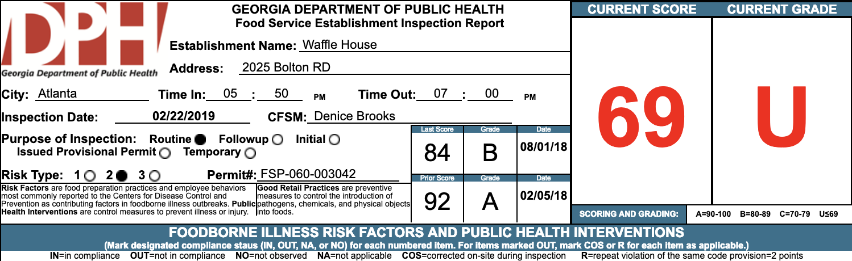 Waffle House - Failed Atlanta Health Inspection