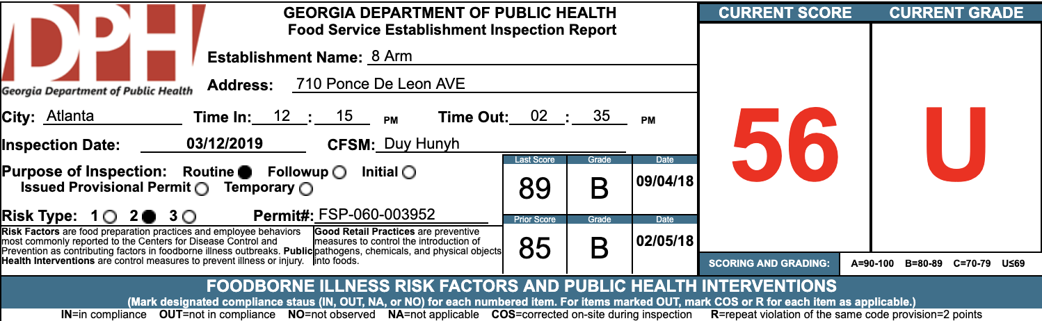 8 Arm - Failed Atlanta Restaurant Health Inspection