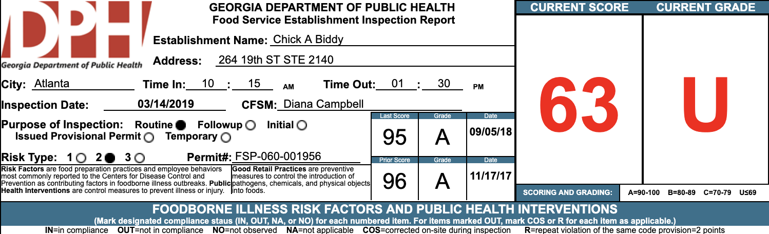 Chick-a-Biddy - Failed Atlanta Restaurant Health Inspection