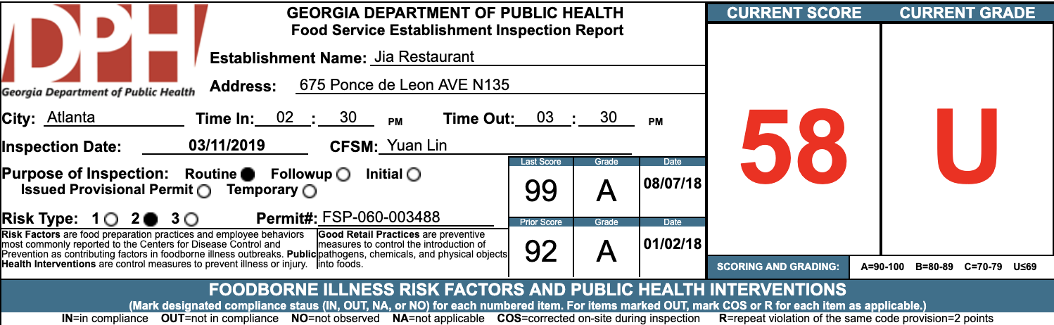 Jia Restaurant - Failed Atlanta Health Inspections