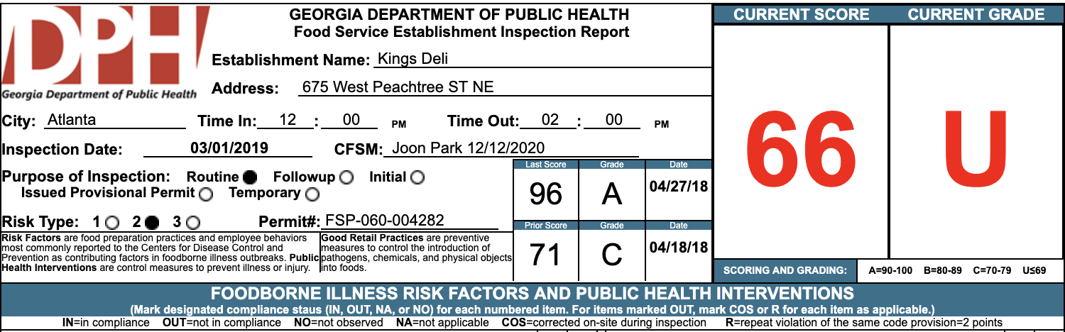 Kings Deli - Failed Atlanta Restaurant Health Inspection