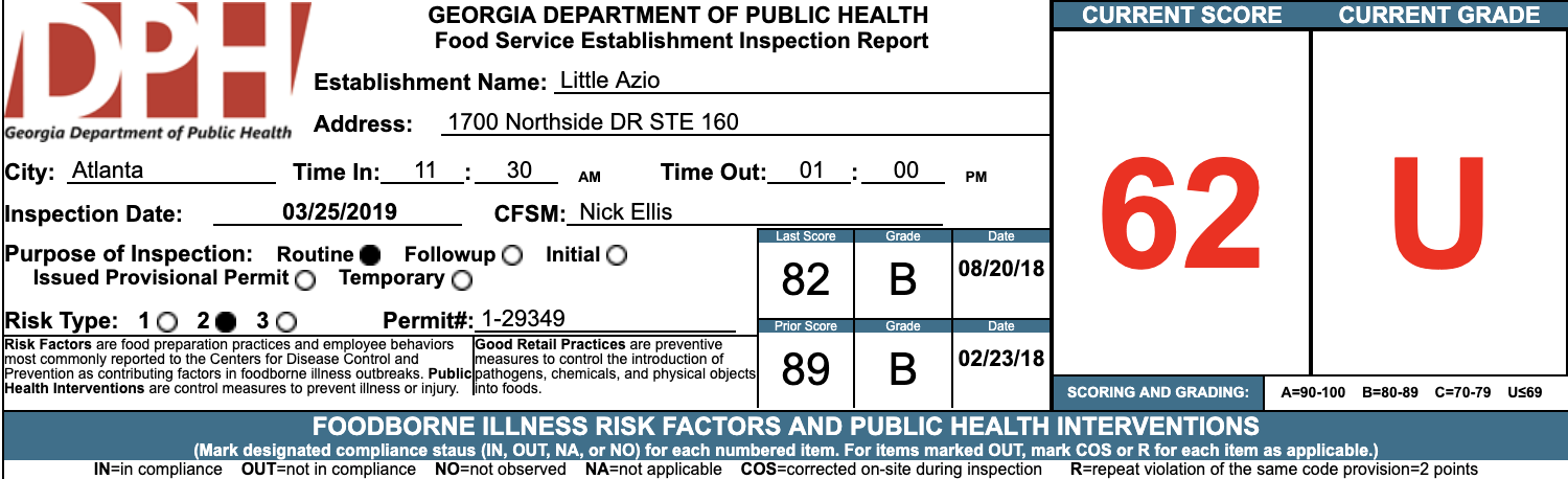 Little Azio - Failed Atlanta Restuarant Health Inspections
