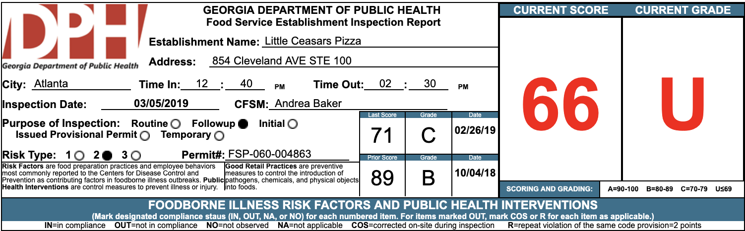 Little Caesars Pizza - Failed Atlanta Restaurant Health Inspection