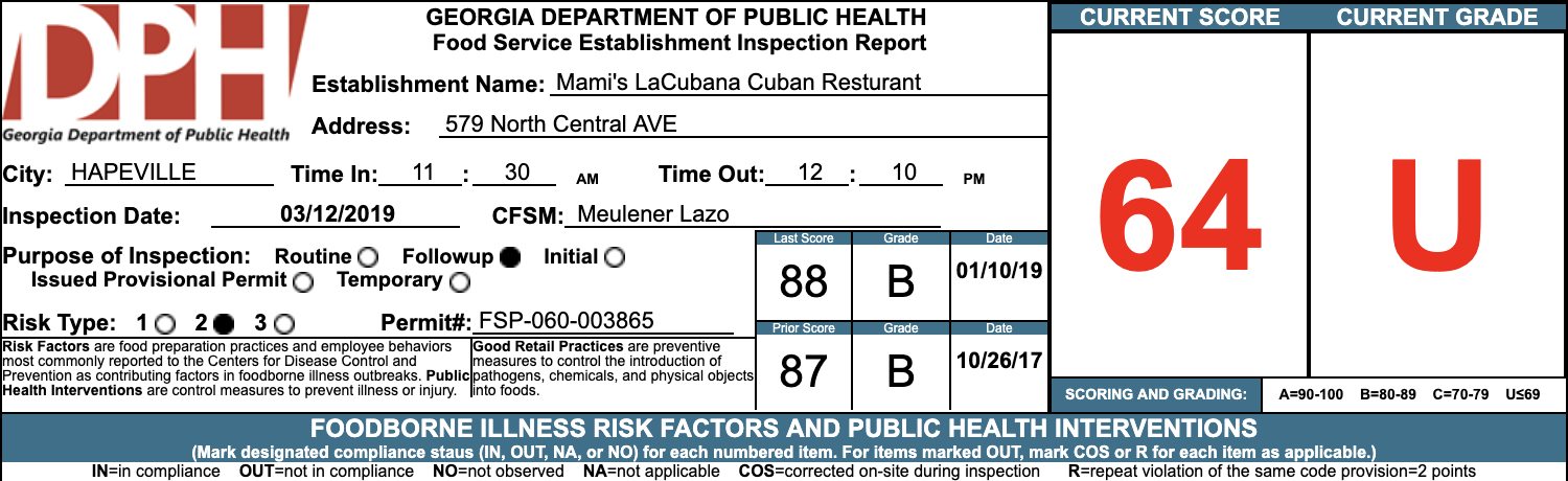 Mami's LaCubana Cuban Resturant - Failed Atlanta Restaurant Health Inspection