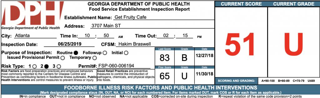 Get Fruity Cafe - Failed Health Inspection