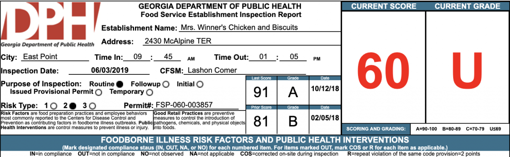 Ms. Winner's Chicken and Biscuits - Failed Health Inspection