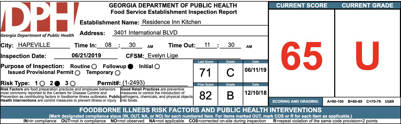 Residence Inn Kitchen - Failed Health Inspections