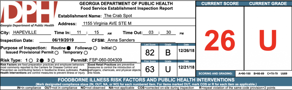 The Crab Spot - Failed Health Inspections